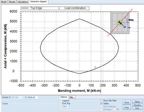 eurocode 2 examples rcsolver rh rcsolver com Concrete Column Design Software Concrete Column Design Chart Nilson